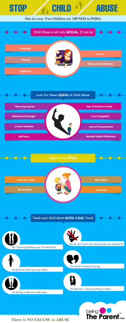 Child Abuse Infographics