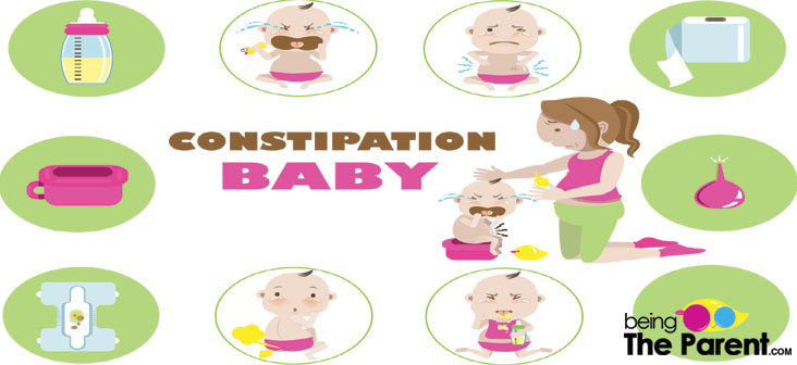 Breastfed Baby Constipation Solid Foods