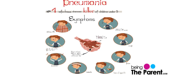 the causes symptoms and treatment of pneumonia influenza Conditions and treatments infections flu (influenza) flu ebola virus is a rare disease that can causes severe symptoms and can be life flu (influenza.
