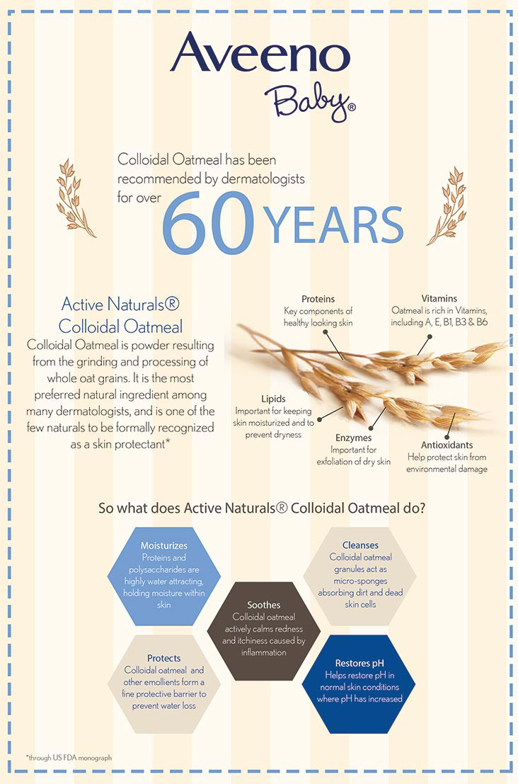 aveeno infographic oatmeal