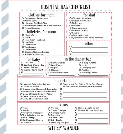 Newborn Baby Hospital Bag Checklist