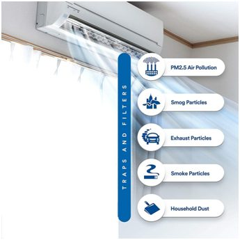 3M electrostatic air conditioner filter features